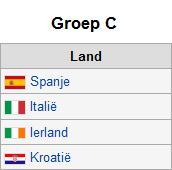EK 2012 - groep C